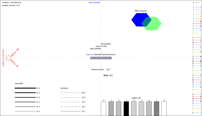 Creating graphs with Gnuplot… for dummies | Dot Jim